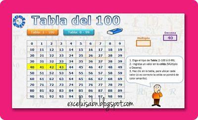 tabla-del-100