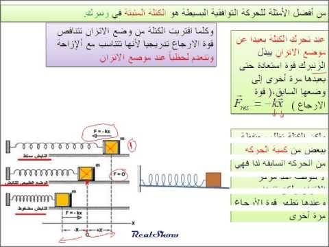كتاب الفيزياء للصف الحادي عشر علمي سوريا