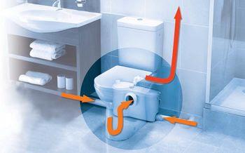 Przewody Hydrauliczne Stalowe Rozdrabniacz Do Kanalizacji