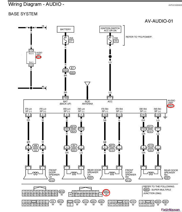 Diagram Download 2013 Nissan Versa Radio Wiring Diagram Full Hd Version Domgrafik Chefscuisiniersain Fr