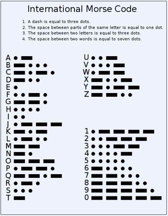 Mengenal Kode Morse Internasional