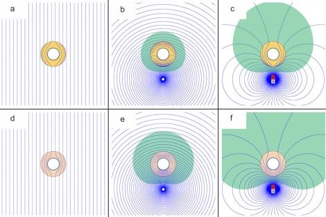 El esquema muestra las propiedades magnéticas del antiimán.   Álvaro Sánchez.