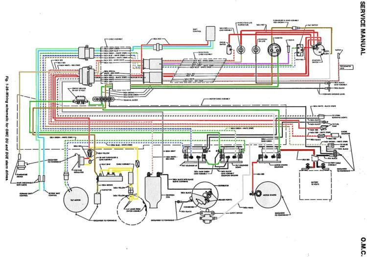 Diagram 1987 Omc Co Wiring Diagram Full Version Hd Quality Wiring Diagram Diagramscupp Tomari It
