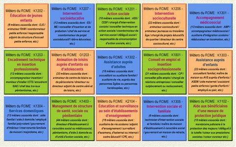 Exemple Lettre De Motivation Stage Unesco Modele Lettre Motivation