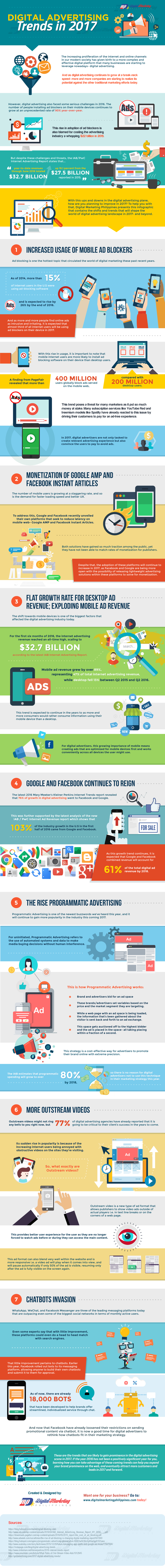 Digital Advertising Trends - Infographic
