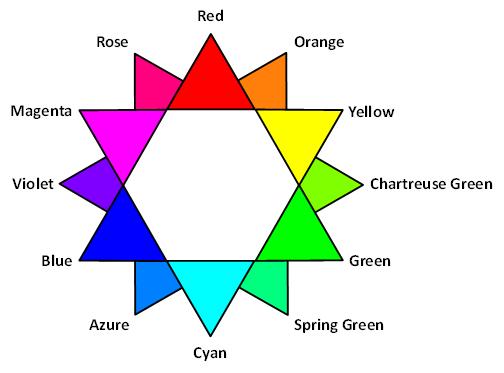 Twelve Color Wheel