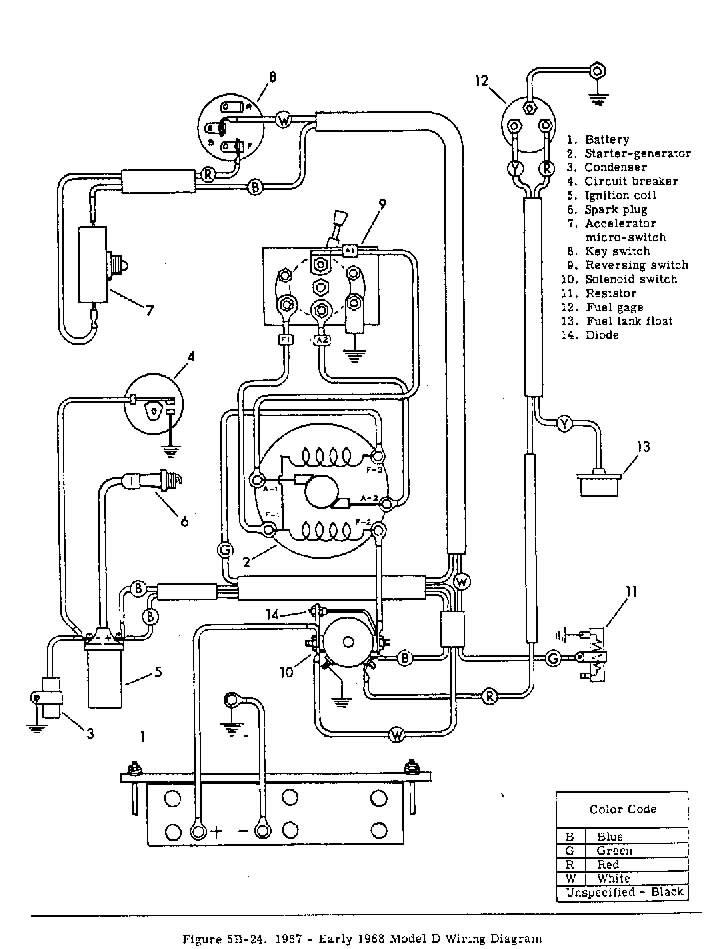 1976 Club Car Wiring Diagram Color 350z Wire Diagram Atv Yenpancane Jeanjaures37 Fr