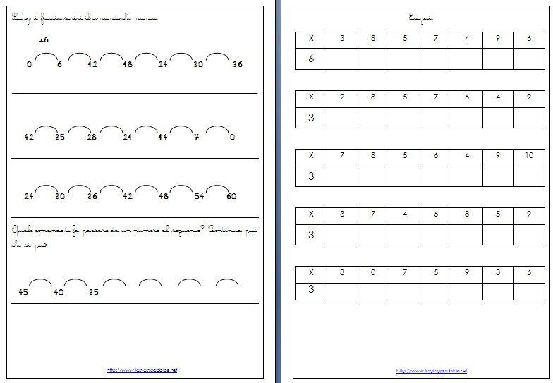 Esercizi di aritmetica per la classe seconda - Lapappadolce
