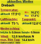 Wetterstation Drebach
