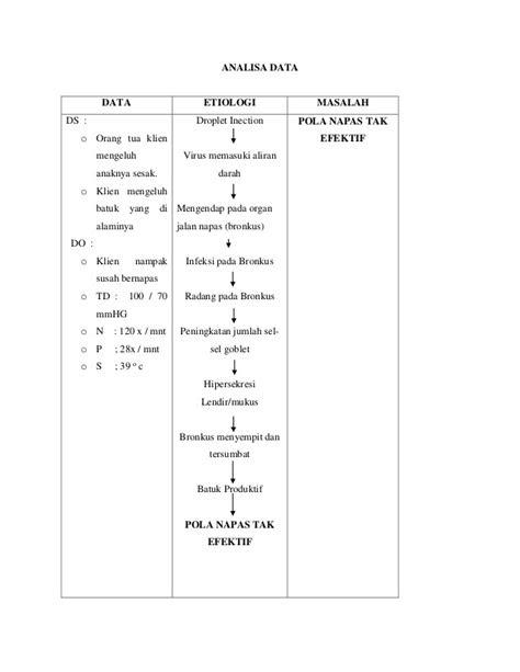 ASKEP MORBILI PADA ANAK PDF