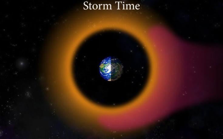 Πώς συμπεριφέρεται το «ρεύμα δακτυλίου» που περιβάλλει τη Γη