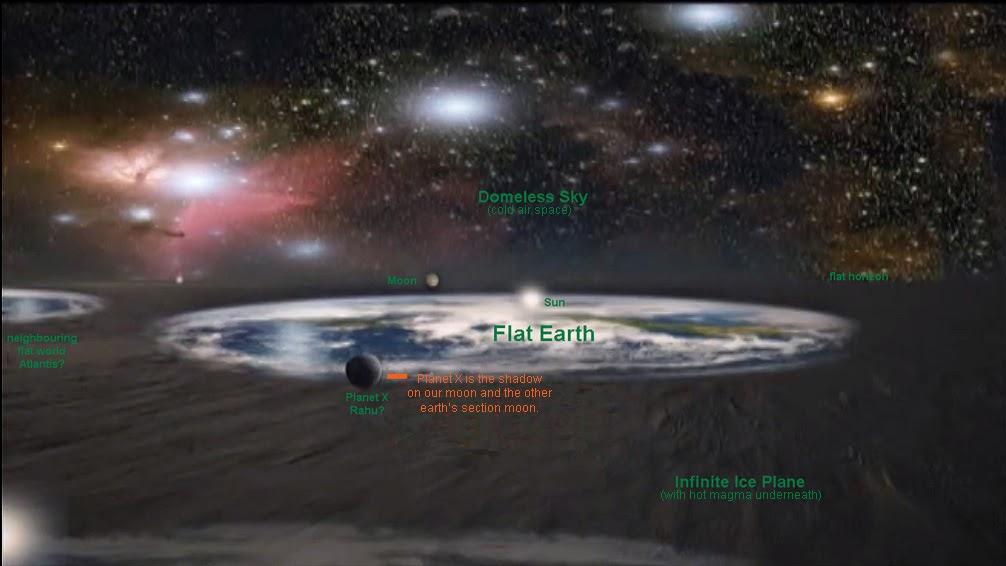 Flat Earth Theory: The Flat Earth… Theory – Sarah Maree