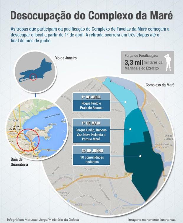 Transição da ocupação da Maré será em três etapas (Foto: Matusael Jorge / Ministério da Defesa / Divulgação)