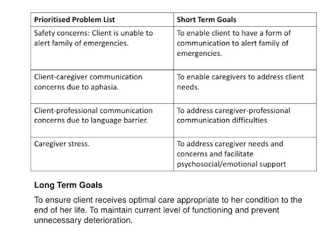Occupational Therapy Activities For Stroke Patients