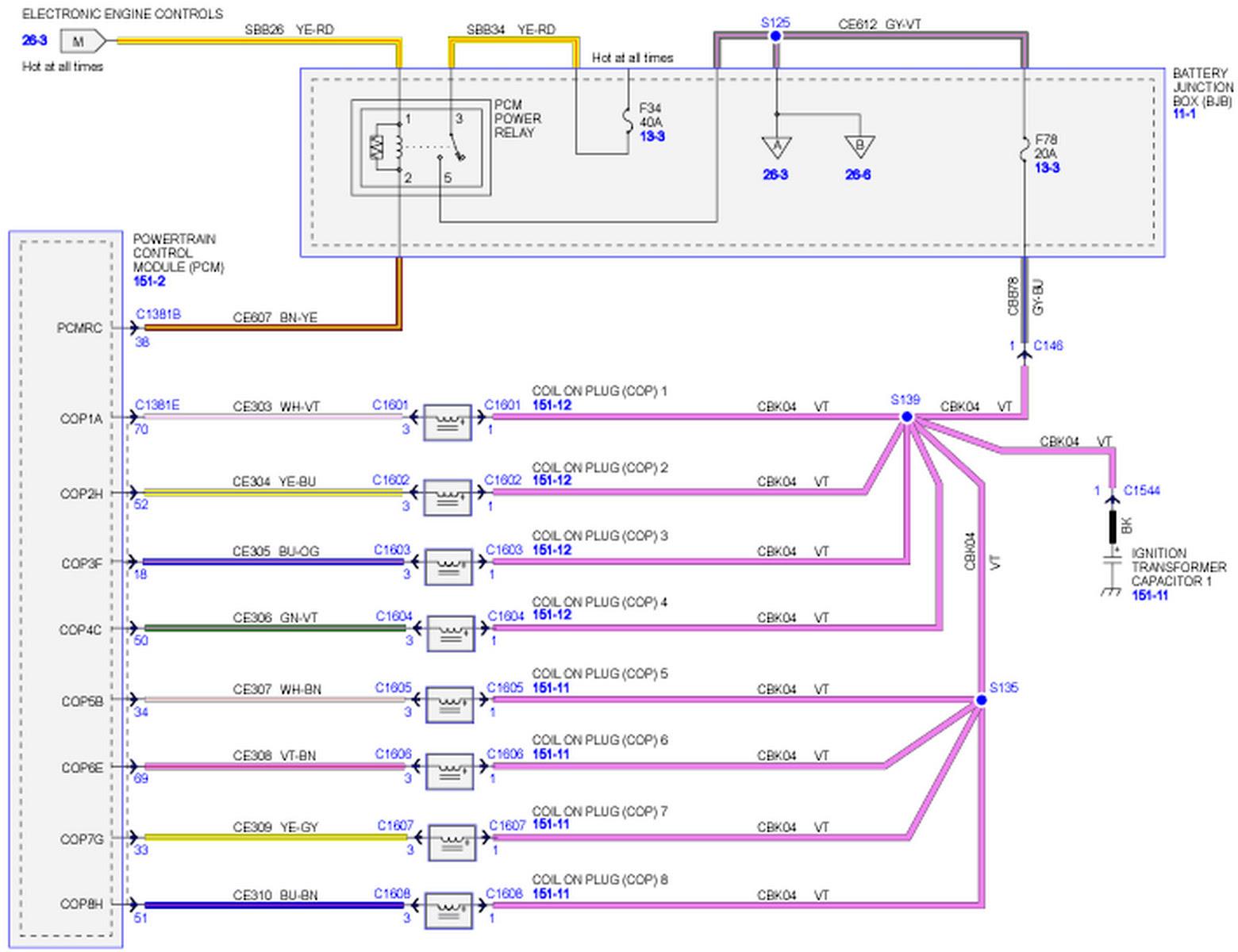 Diagram 1999 Ford F 150 2 Door Wiring Diagram Full Version Hd Quality Wiring Diagram Swapwiringx18 Locandadossello It