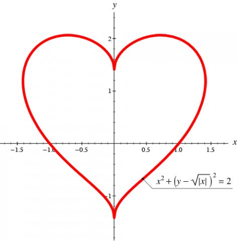 matemática do amor