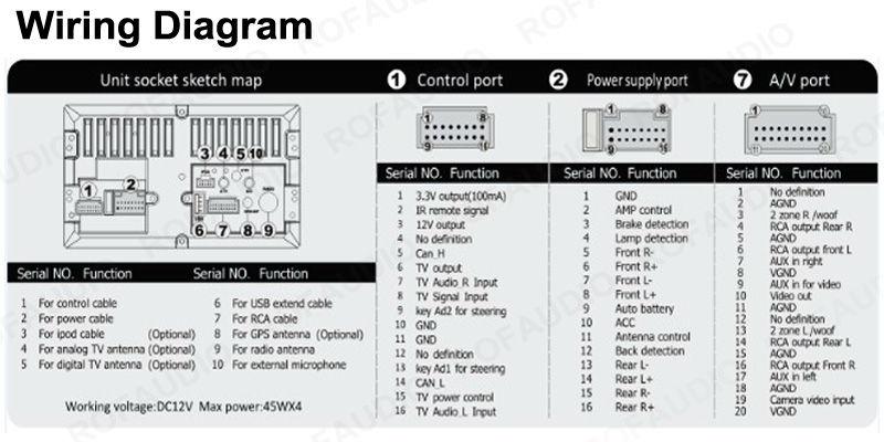 Mitsubishi Montero Radio Wiring Diagram - Wiring Diagram