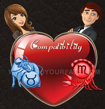 Datování kompatibilita narozenin