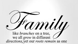 Inspirational Love Quotes About Family