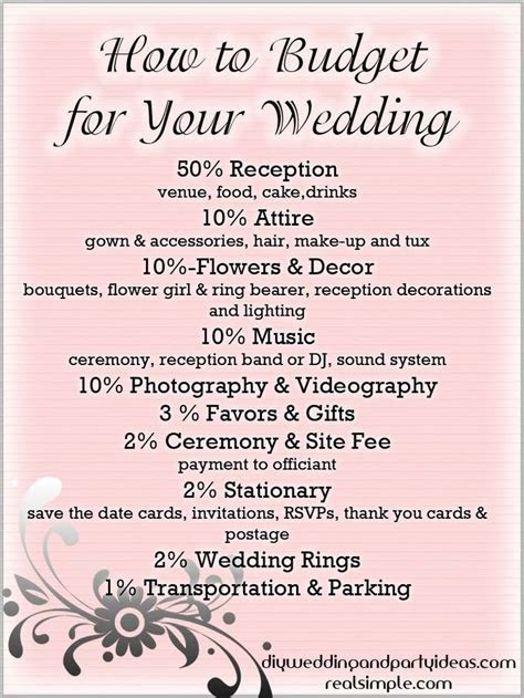 25  best Wedding Etiquette ideas on Pinterest   Groom