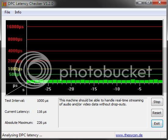 laptop latencija