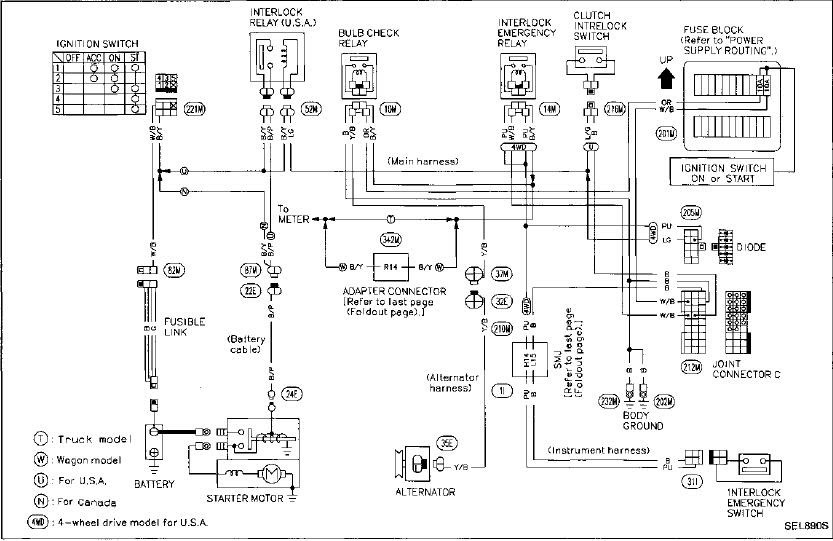 Diagram 1989 Nissan Pathfinder Wiring Diagram Full Version Hd Quality Wiring Diagram Diagramjameo Abacusfirenze It