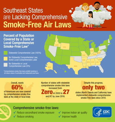 Southeast States are Lacking Comprehensive Smoke-Free Air Laws