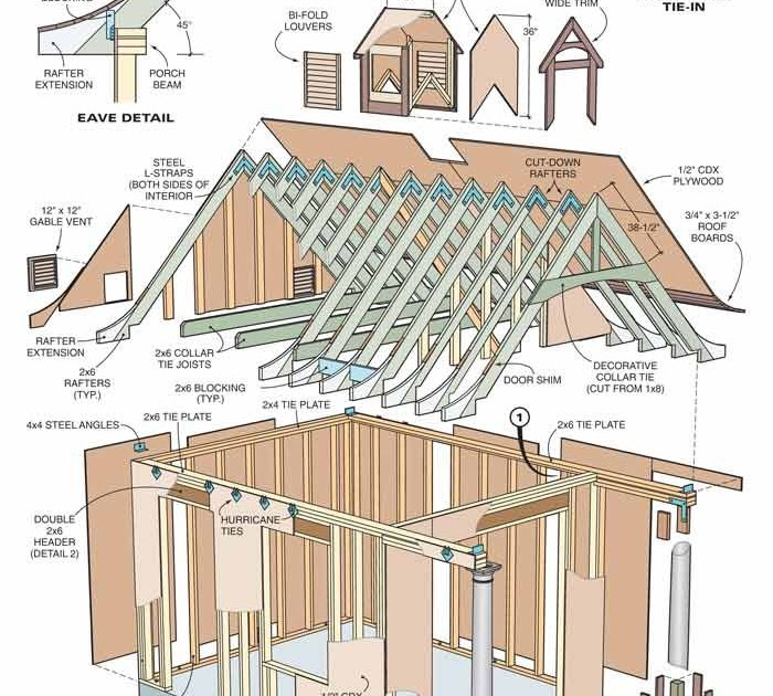 Nosecret 16 ft x 20 ft storage shed plans for 20 x 40 shed plans