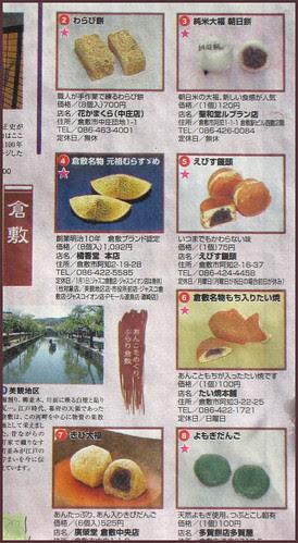 03 Kurashiki sweets