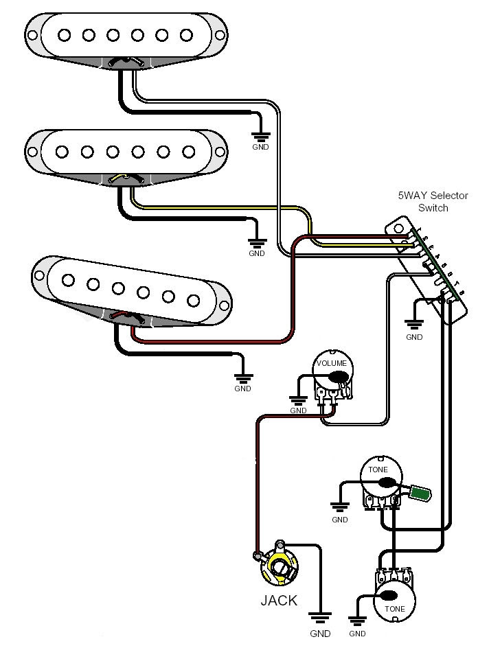 Diagram Single Coil Pickup Wiring Diagrams Full Version Hd Quality Wiring Diagrams Pdfxwaynen Trkbrd It