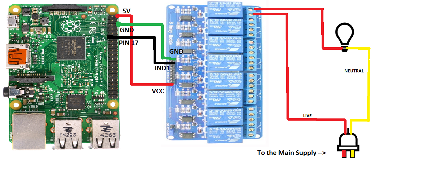 relay board not work - Raspberry Pi Forums