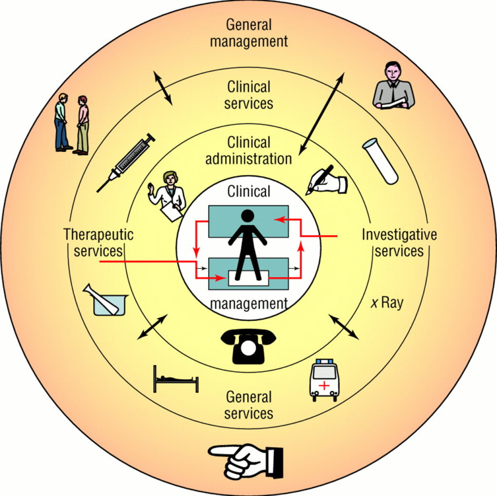 Improving Patient Safety And Health Care Quality Through