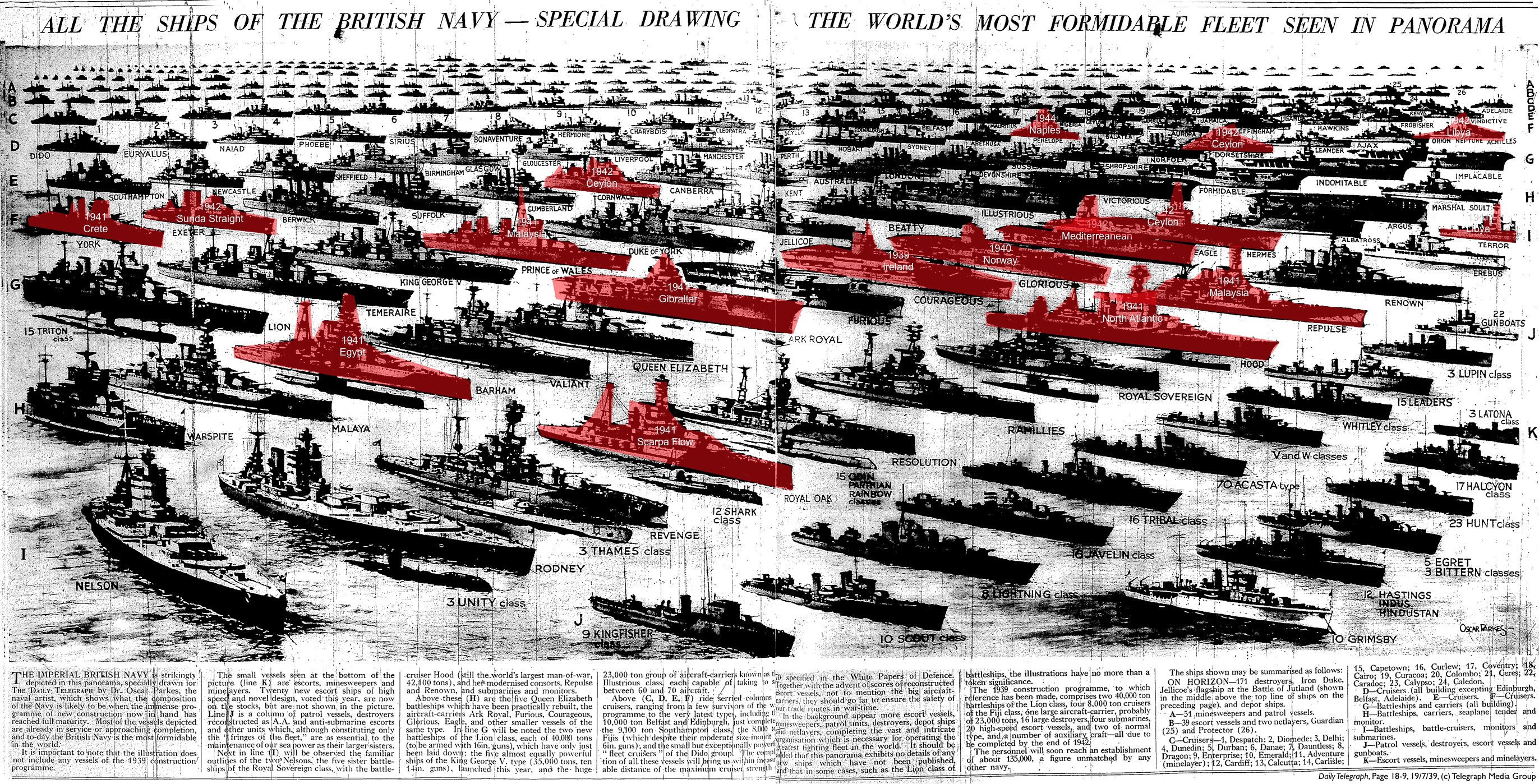 All the ships of the British Navy – 1939