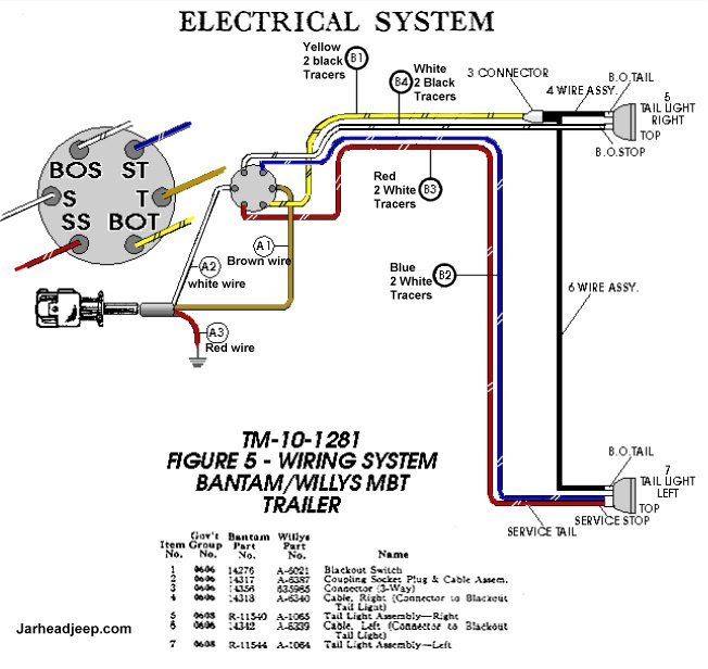 Diagram 2014 Jeep Trailer Wiring Diagram Full Version Hd Quality Wiring Diagram Relibis Fanfaradilegnano It