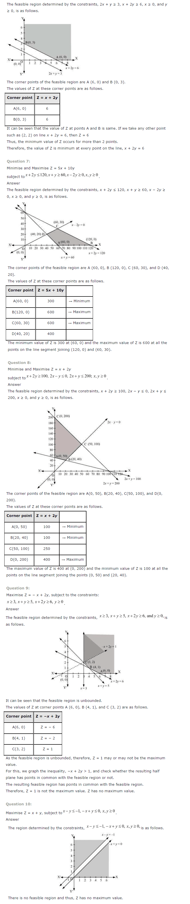 NCERT Solutions for Class 12 Maths Chapter 12 Linear Programming ex 12.2