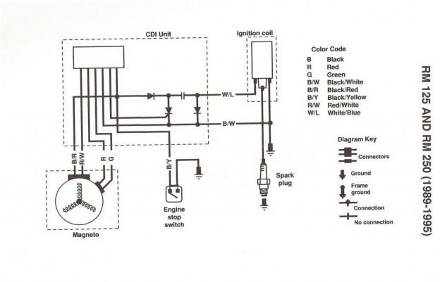 Suzuki Dt25 Wiring Diagram 1971 Jeep Wagoneer Wiring Diagram Bege Wiring Diagram