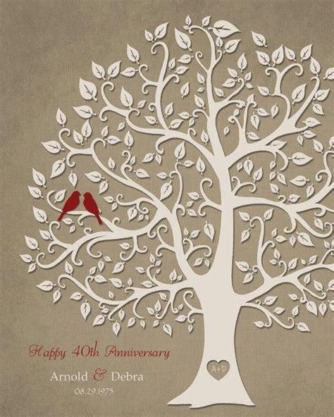 40th Anniversary Gift for Parents   8x10 Print   40th Ruby