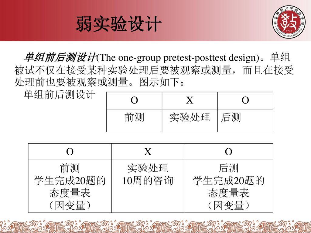 102+ Gambar Desain Penelitian One Group Pretest Posttest HD Terbaru Unduh Gratis