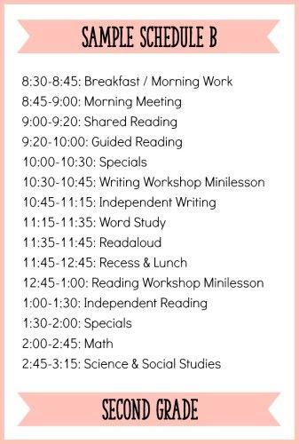 1000+ ideas about Balanced Literacy on Pinterest | Word sorts ...