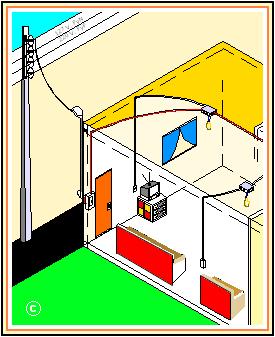Curso de instalaciones el ctricas tema 1 concepto - Cable instalacion electrica ...