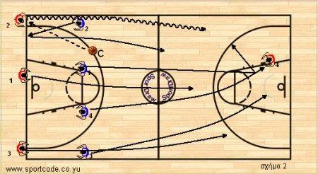 defensive_transition_18b.jpg
