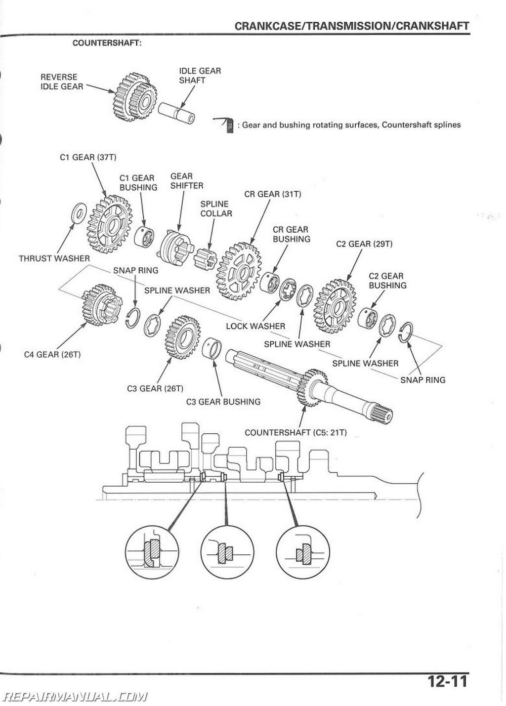 Diagram 2005 Honda 250ex Wiring Diagram Full Version Hd Quality Wiring Diagram Diagramsprim Fattoriagarbole It