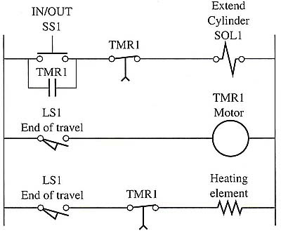 Diagrams Of Solenoids As Outputs