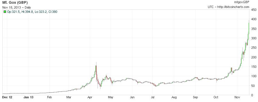 what's bitcoin diamond