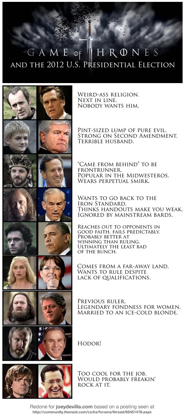 Game of Thrones and the 2012 U.S. Presidential Eelction