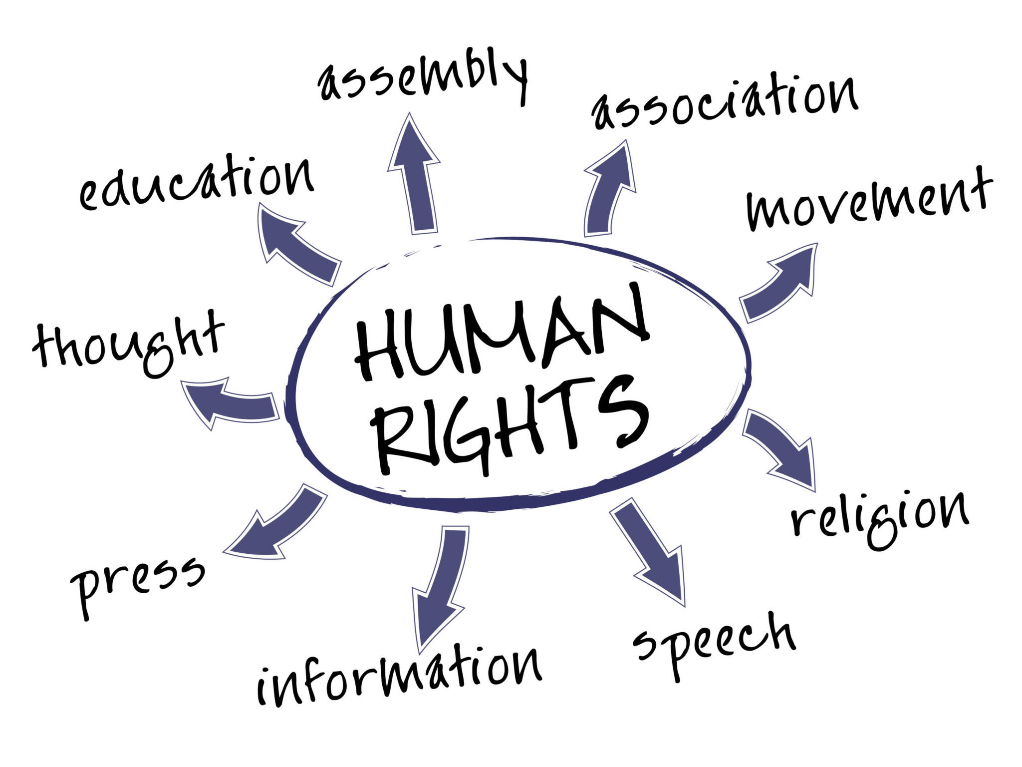 http://russell-legal.ca/wp-content/uploads/2013/04/Human-Rights-Banner.jpg