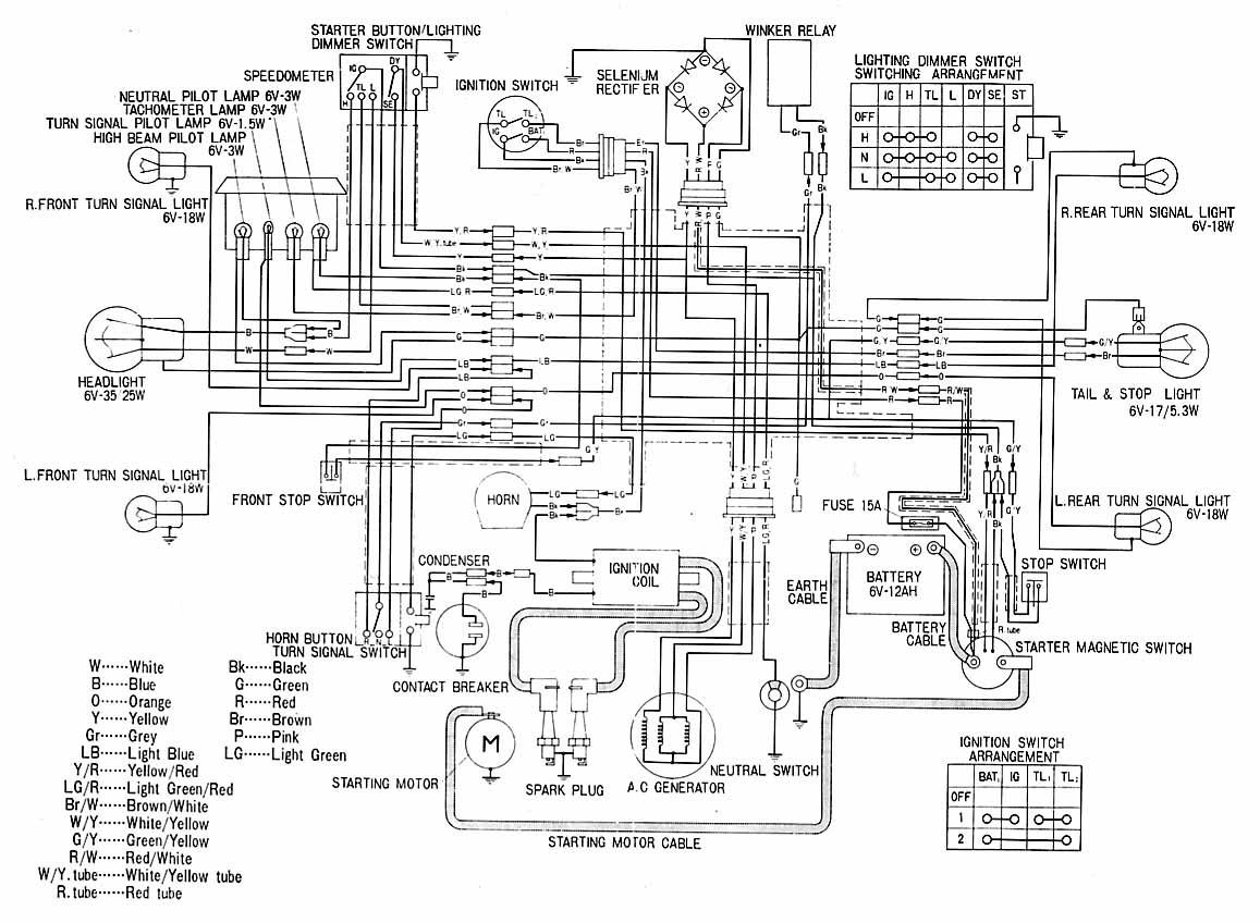 1993 Harley Softail Wiring Diagram Wiring Diagram View A View A Zaafran It