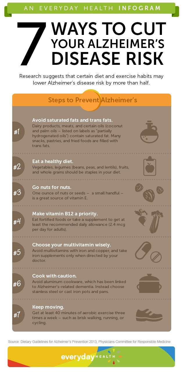7 Tips on How to Cut Alzheimer's Risk