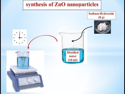 Synthesis of ZnO nanoparticles by sol gel method