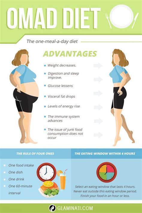 omad   type  diet